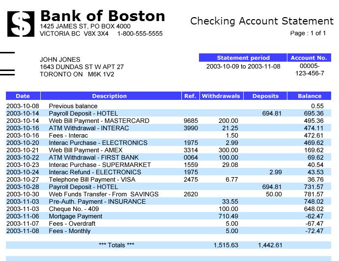 Bank of Boston Checking Account